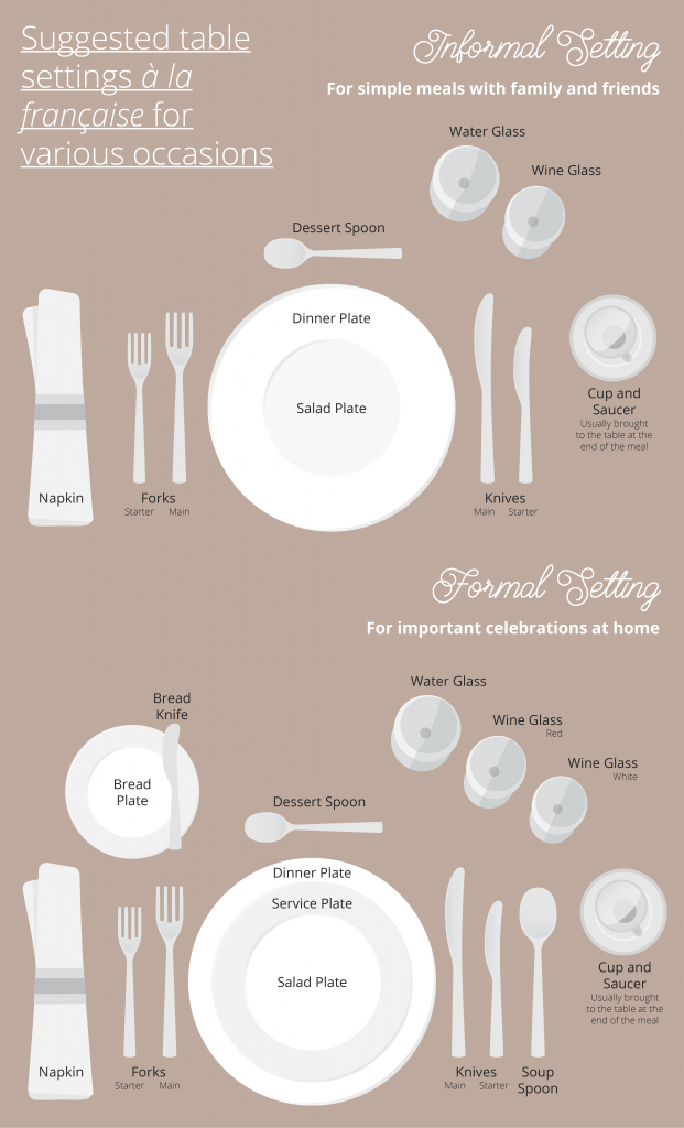 Setting a Table in France | So Chic