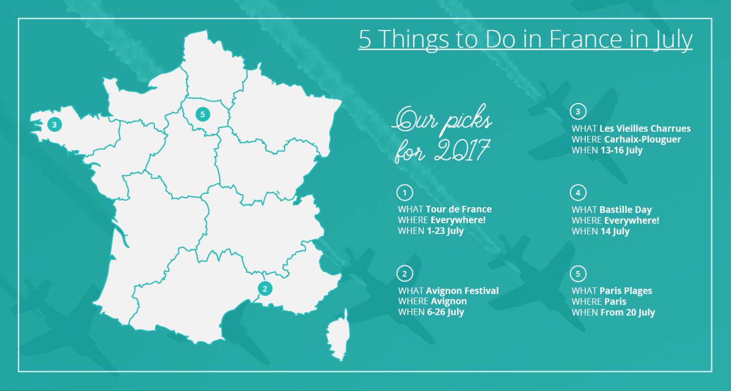 Things To Do In France In July So Chic - Paris things to do map
